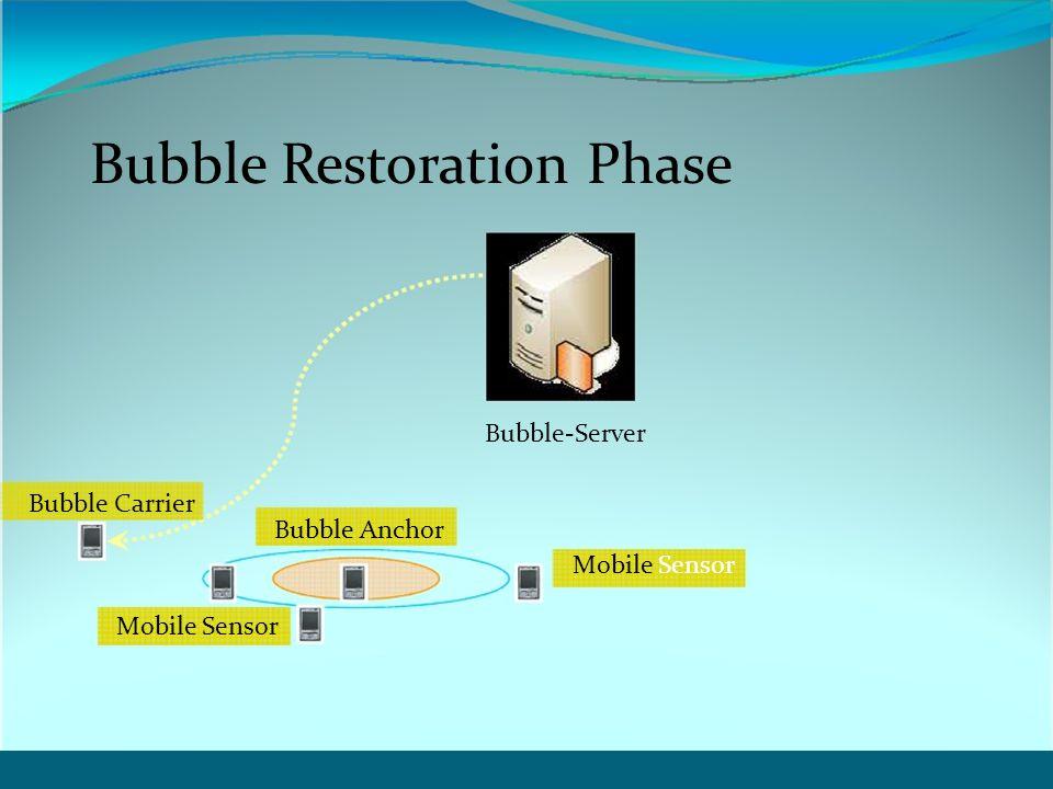 Bubble Restoration Phase