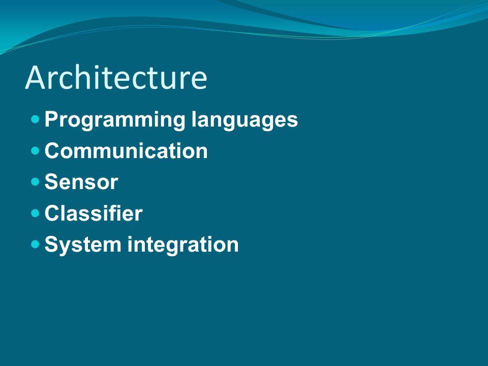 Architecture Programming languages Communication Sensor Classifier