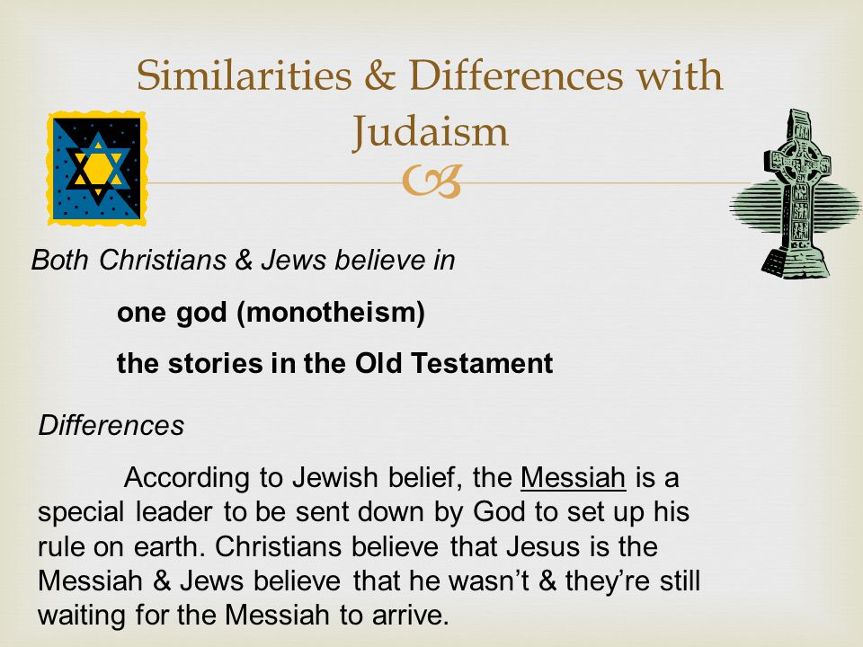 Similarities & Differences with Judaism