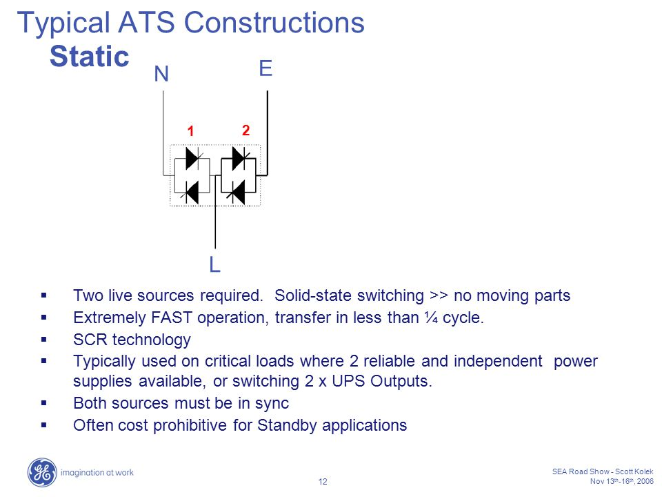 Typical ATS Constructions Static