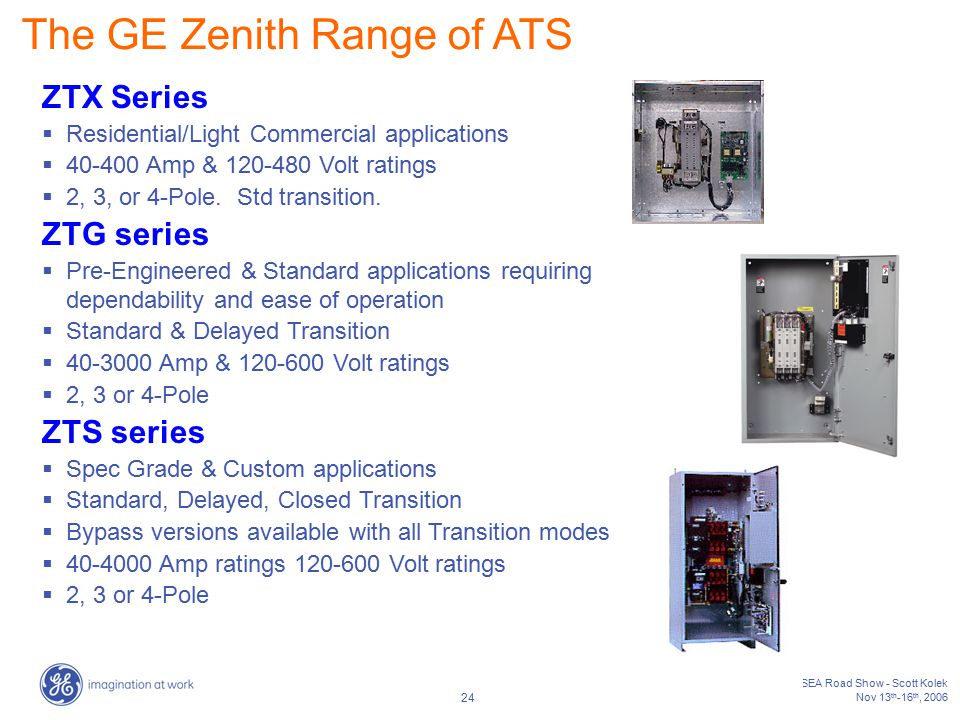 The GE Zenith Range of ATS