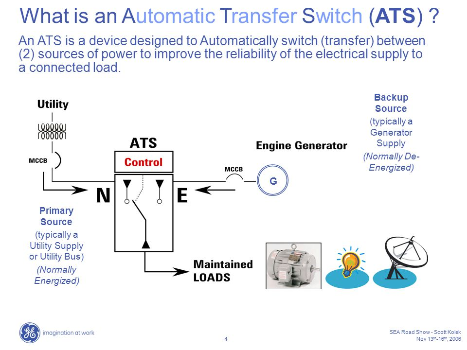 What is an Automatic Transfer Switch (ATS)