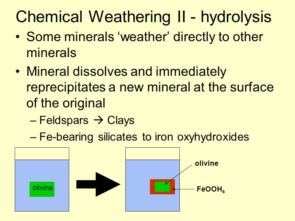 Chemical Weathering II - hydrolysis