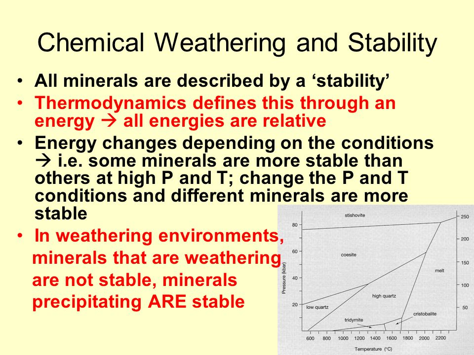 Chemical Weathering and Stability