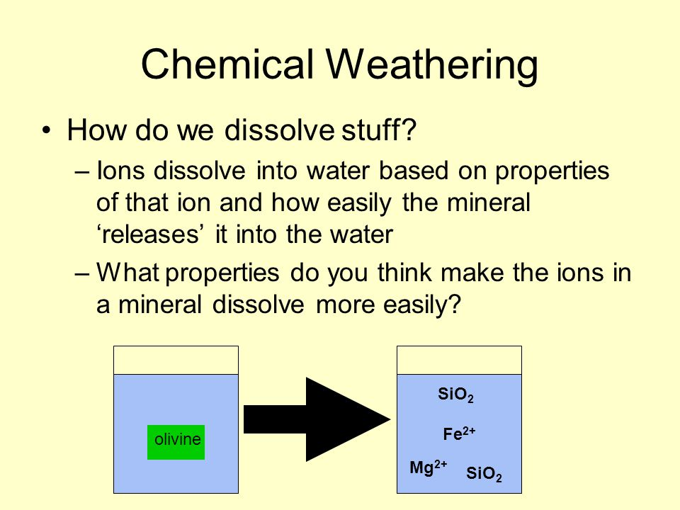 Chemical Weathering How do we dissolve stuff