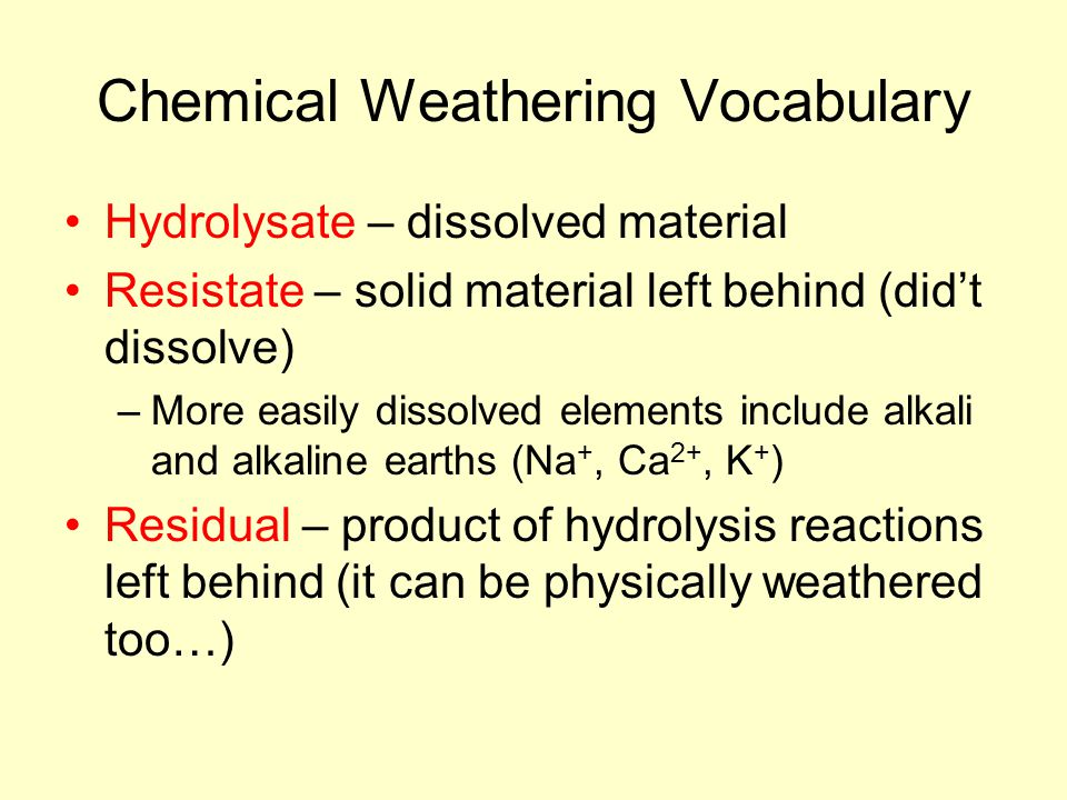 Chemical Weathering Vocabulary