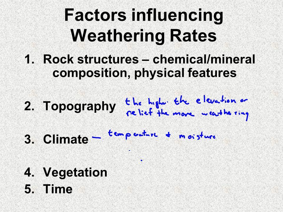 Factors influencing Weathering Rates