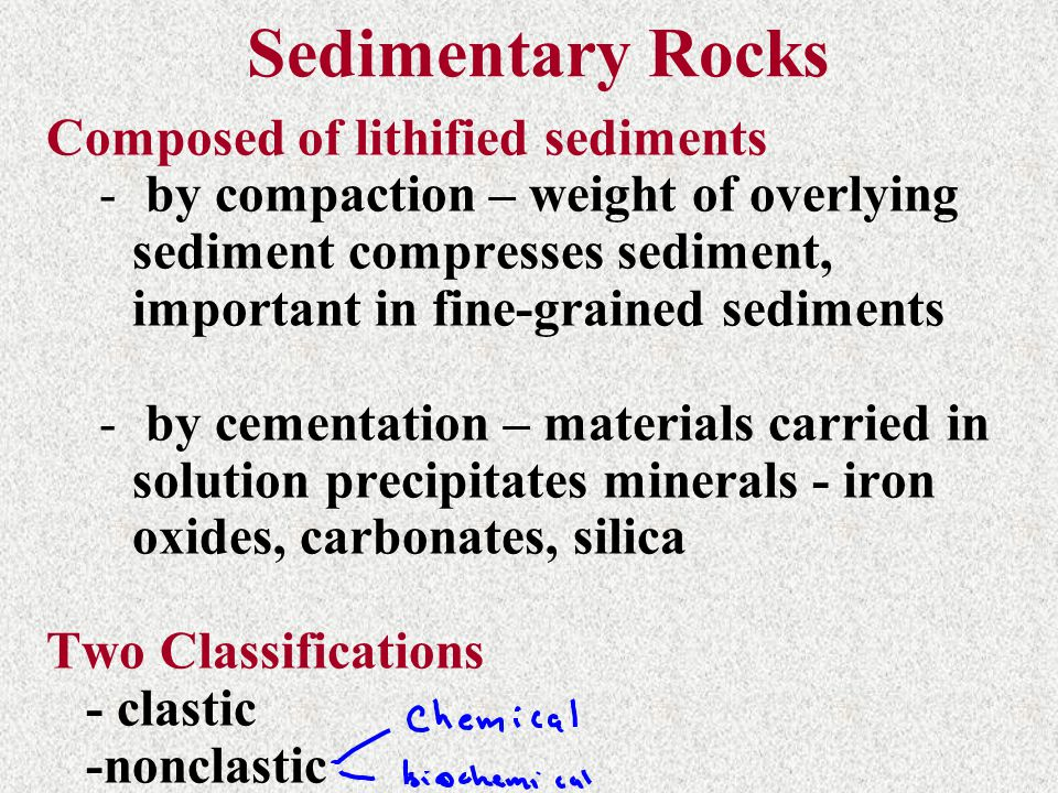 Sedimentary Rocks Composed of lithified sediments