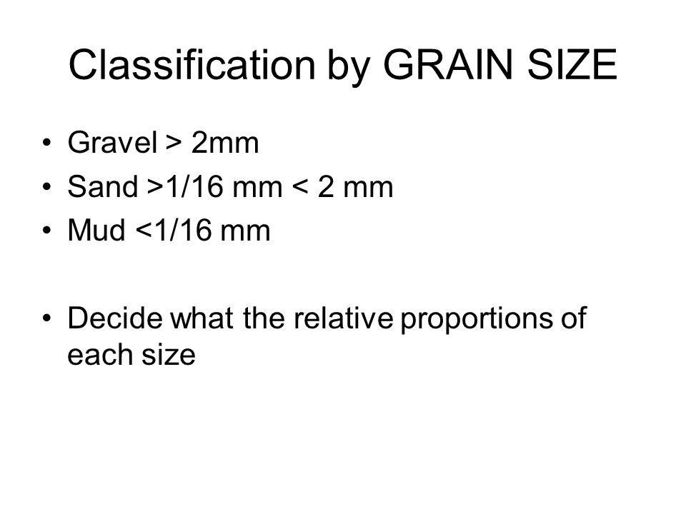 Classification by GRAIN SIZE