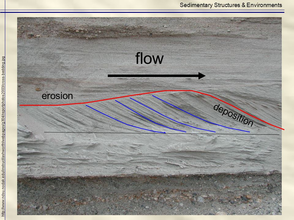 flow erosion deposition Sedimentary Structures & Environments