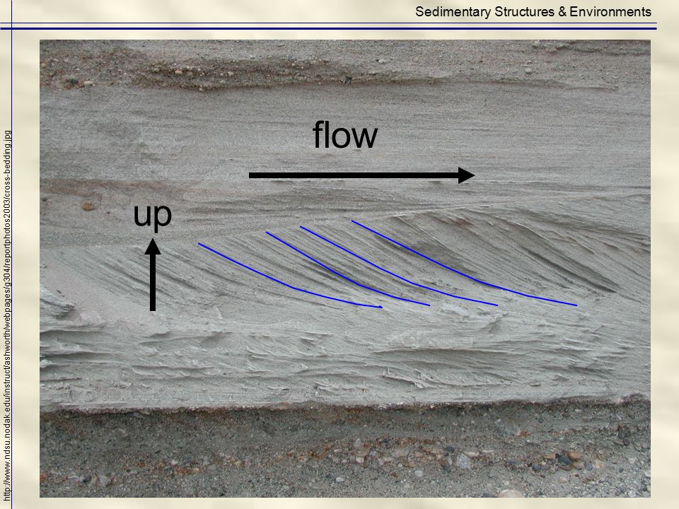 flow up Sedimentary Structures & Environments