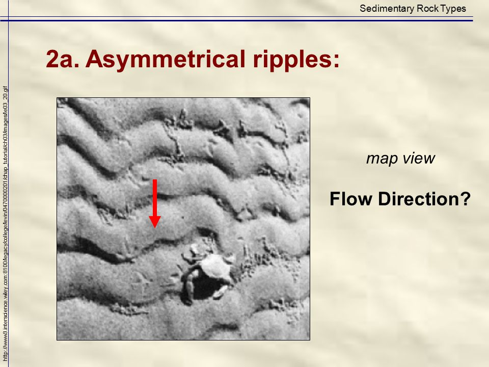 2a. Asymmetrical ripples: