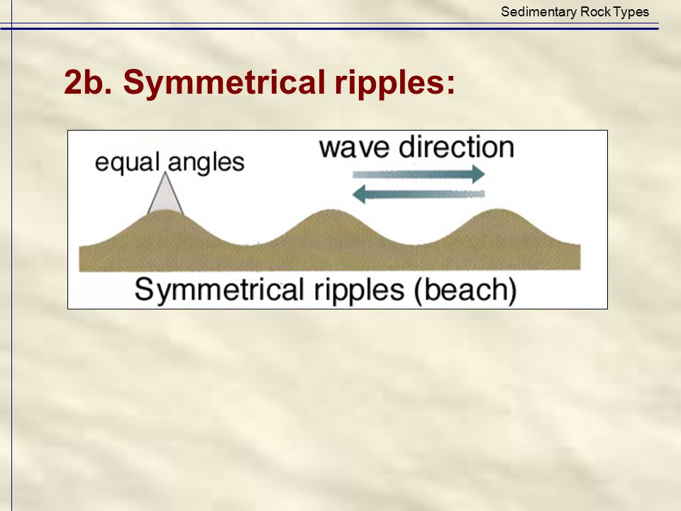 2b. Symmetrical ripples: