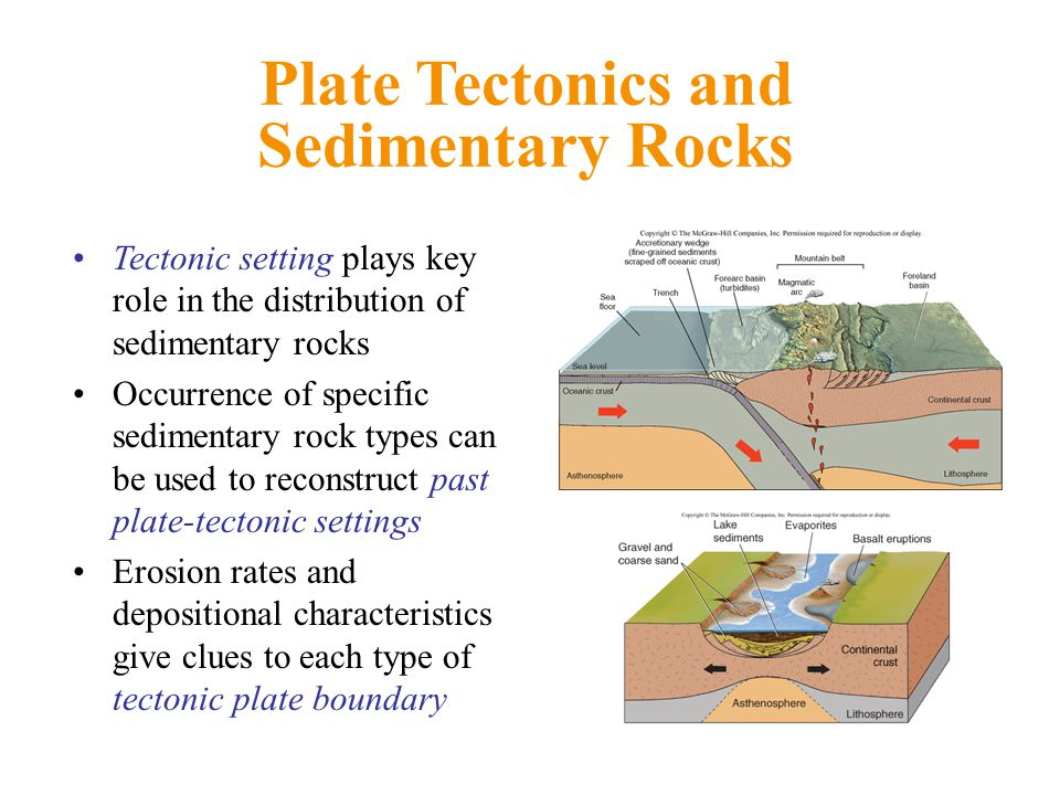 Plate Tectonics and Sedimentary Rocks