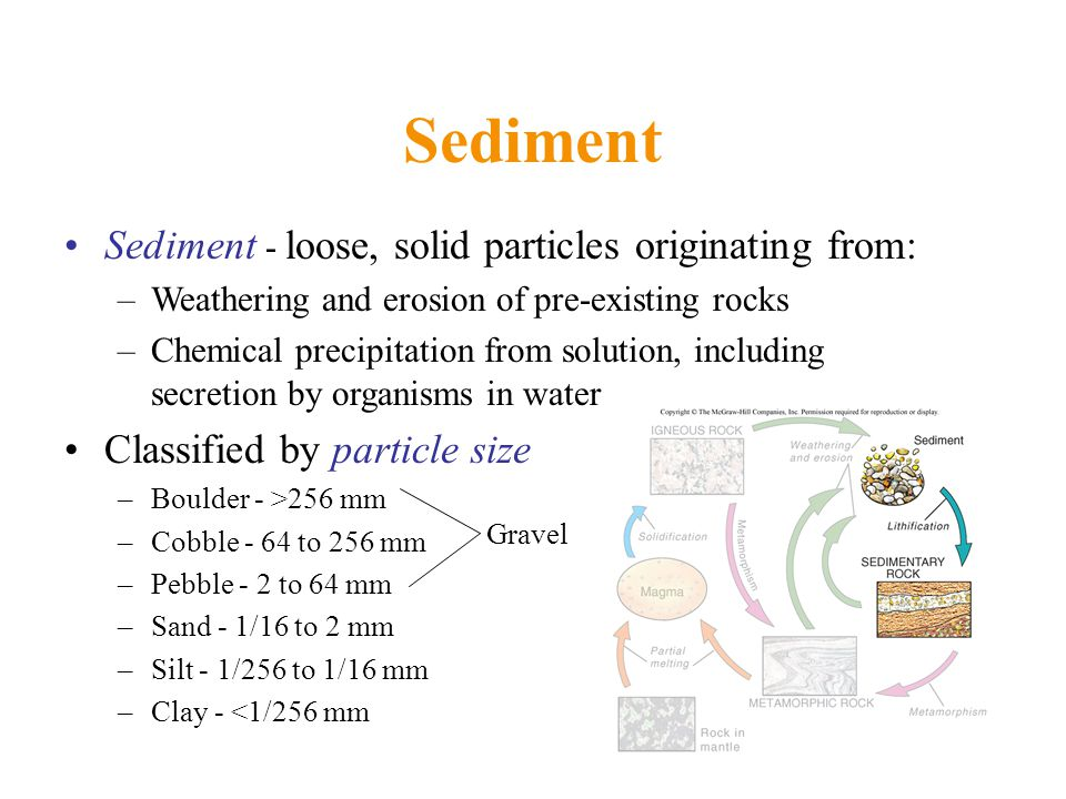 Sediment Sediment - loose, solid particles originating from: