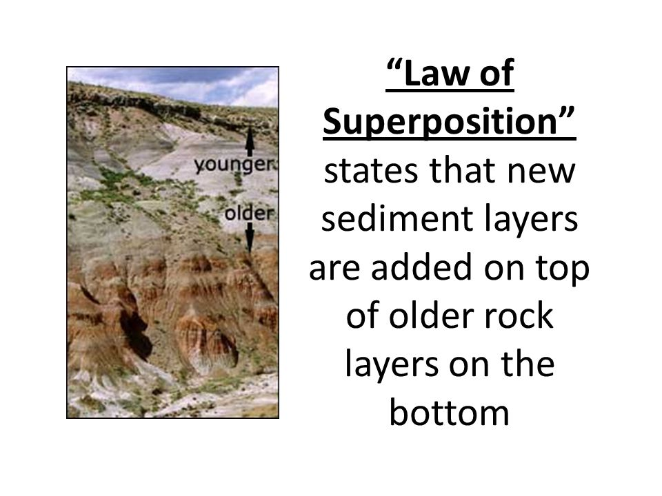 Law of Superposition states that new sediment layers are added on top of older rock layers on the bottom