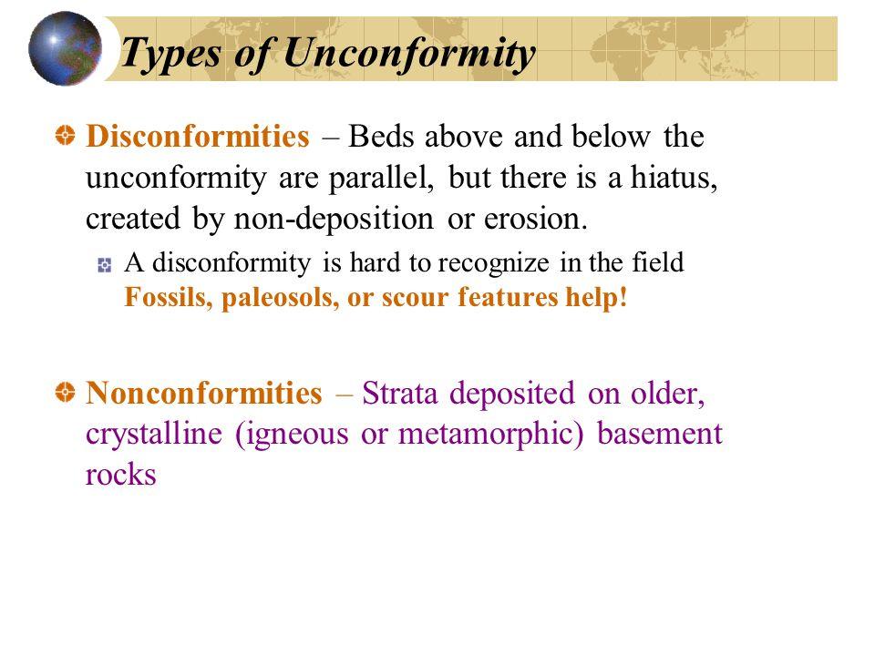 Types of Unconformity