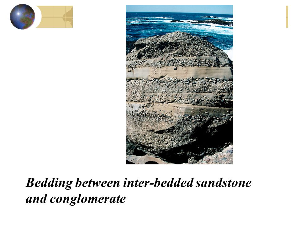 Bedding between inter-bedded sandstone and conglomerate