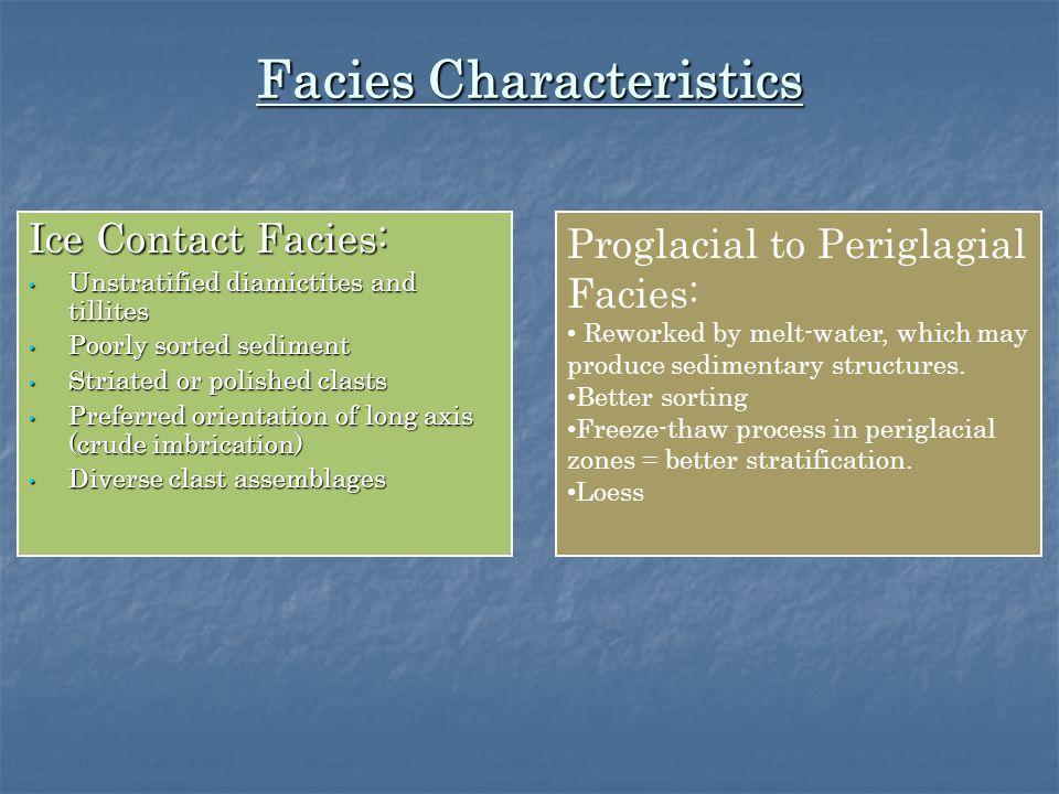 Facies Characteristics