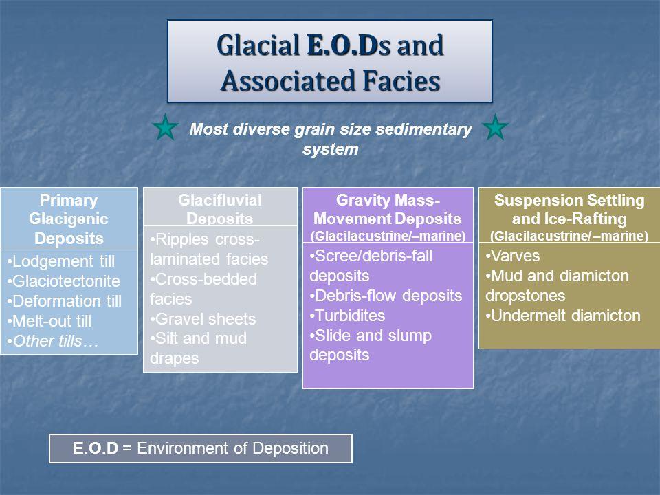 Glacial E.O.Ds and Associated Facies