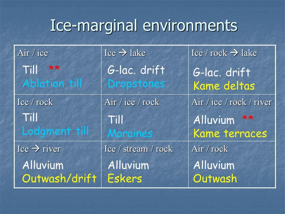 Ice-marginal environments