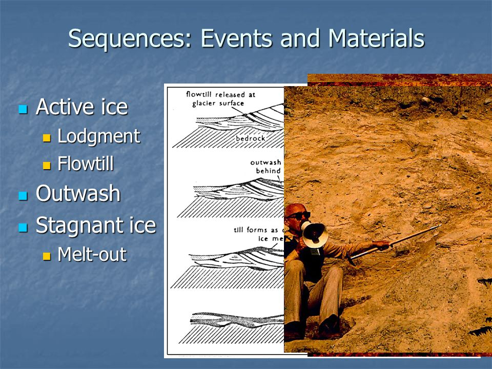Sequences: Events and Materials
