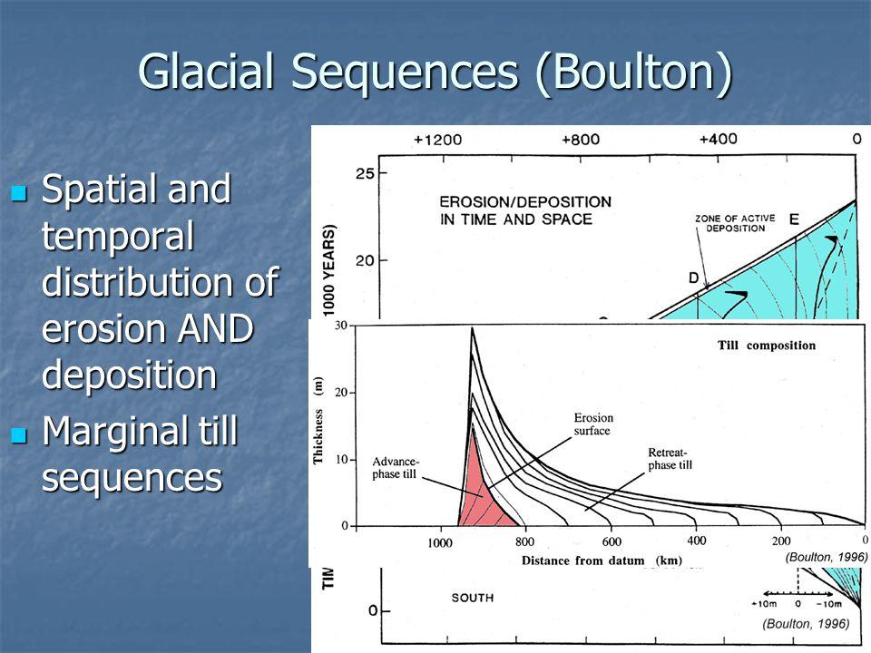 Glacial Sequences (Boulton)
