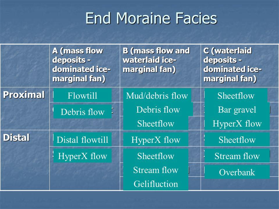 End Moraine Facies Proximal Fine diamict Massive gravel Coarse diamict