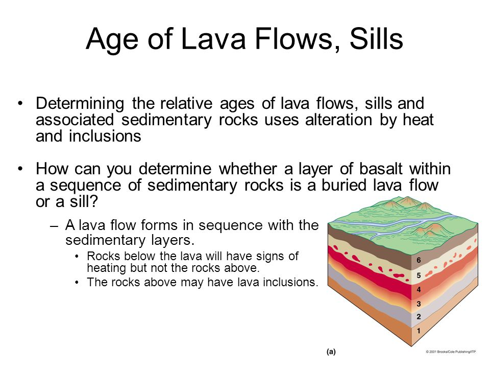 Age of Lava Flows, Sills Determining the relative ages of lava flows, sills and associated sedimentary rocks uses alteration by heat and inclusions.