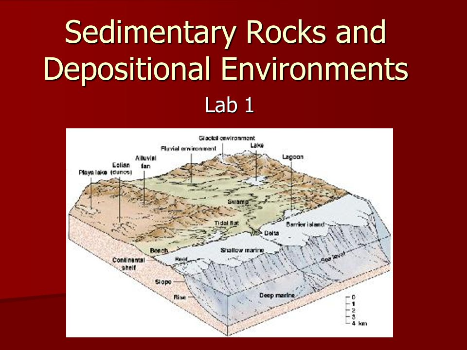 Sedimentary Rocks and Depositional Environments