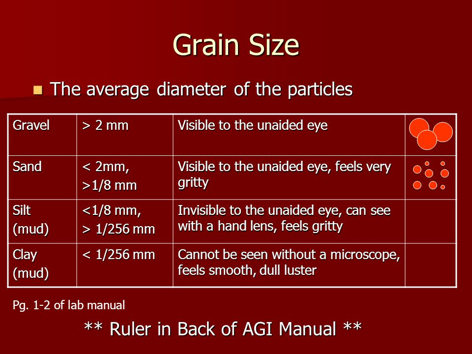 Grain Size The average diameter of the particles