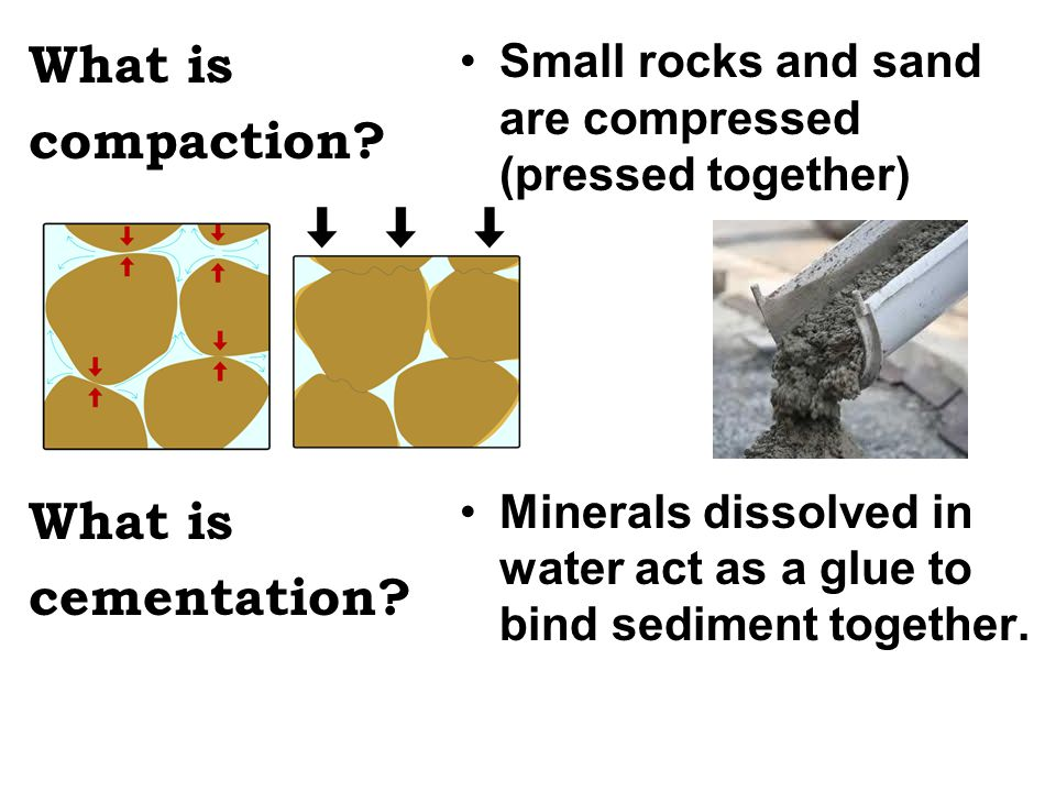What is compaction cementation