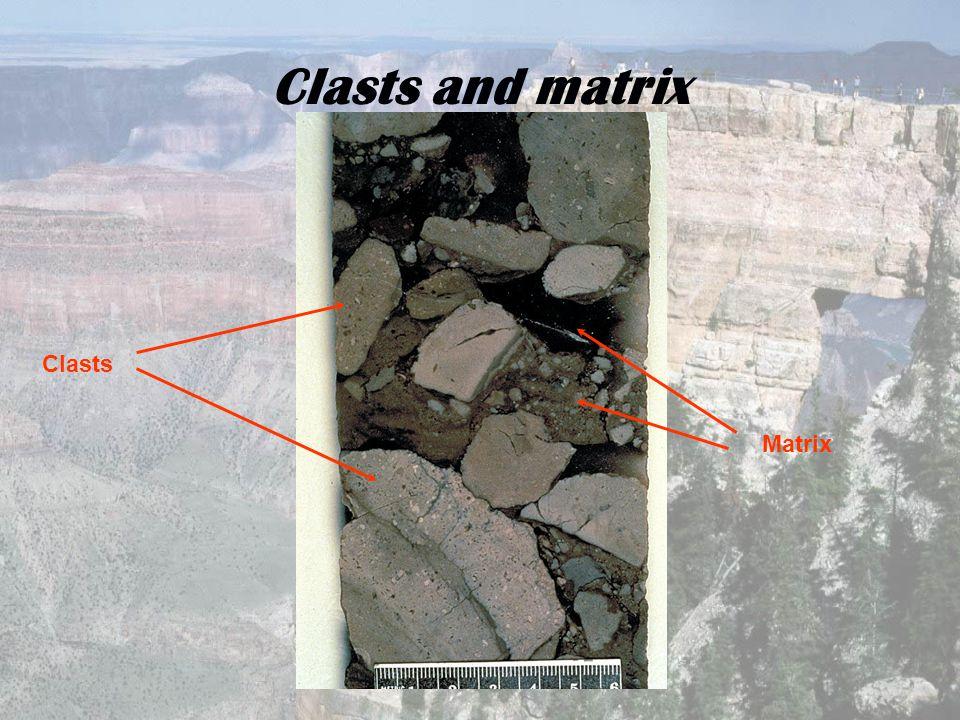 Clasts and matrix Clasts Matrix