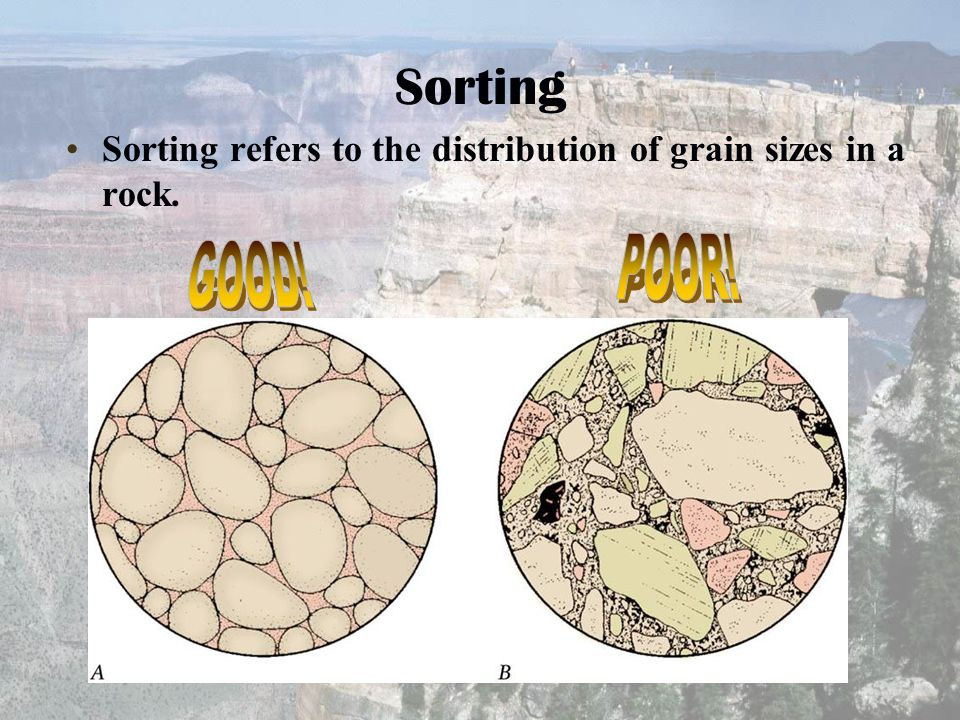 Sorting Sorting refers to the distribution of grain sizes in a rock. POOR! GOOD!