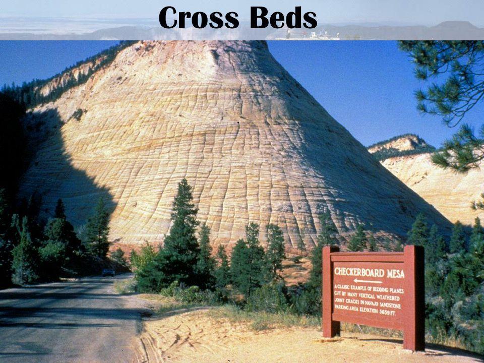 Cross Beds
