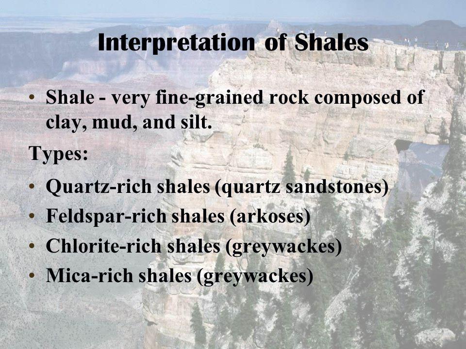 Interpretation of Shales