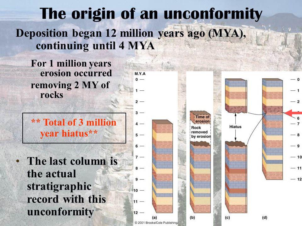 The origin of an unconformity