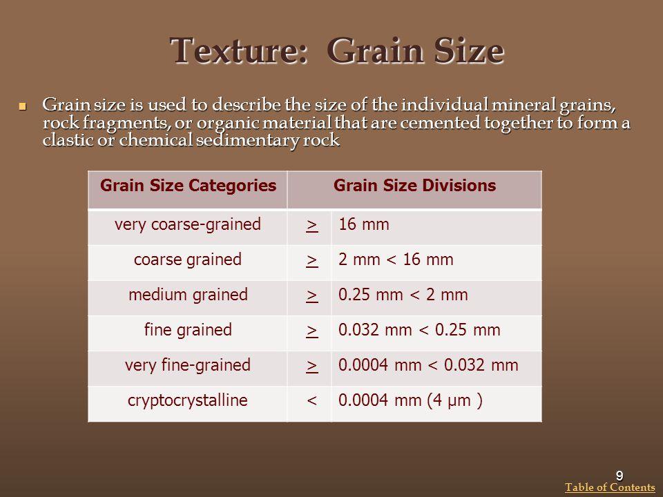 Texture: Grain Size