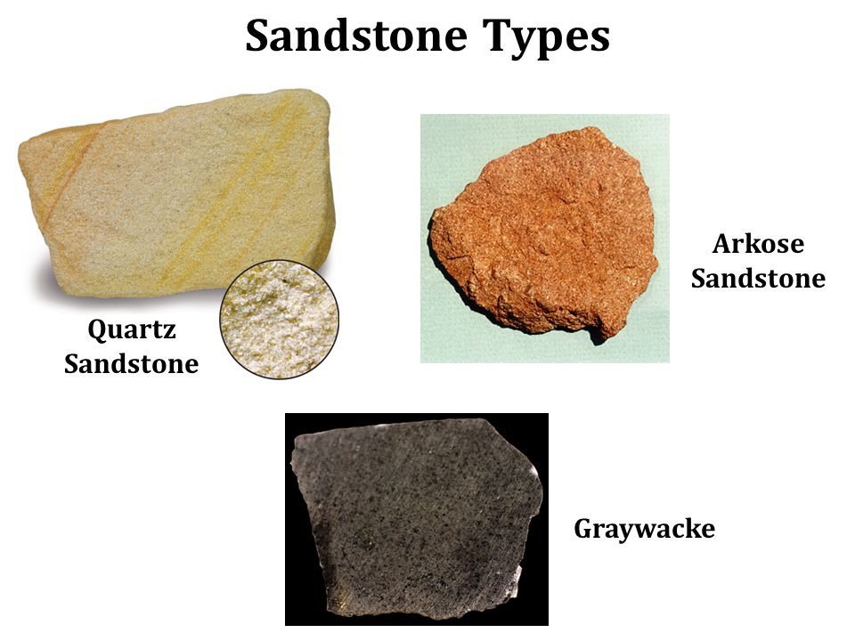 Sandstone Types Arkose Sandstone Quartz Sandstone Graywacke
