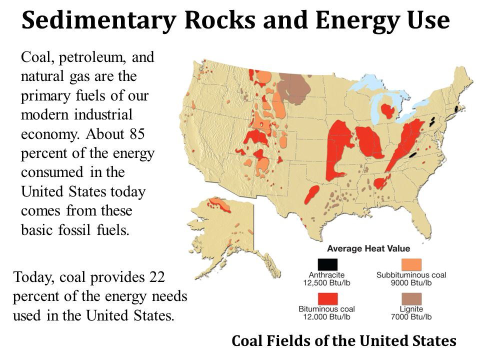 Sedimentary Rocks and Energy Use Coal Fields of the United States