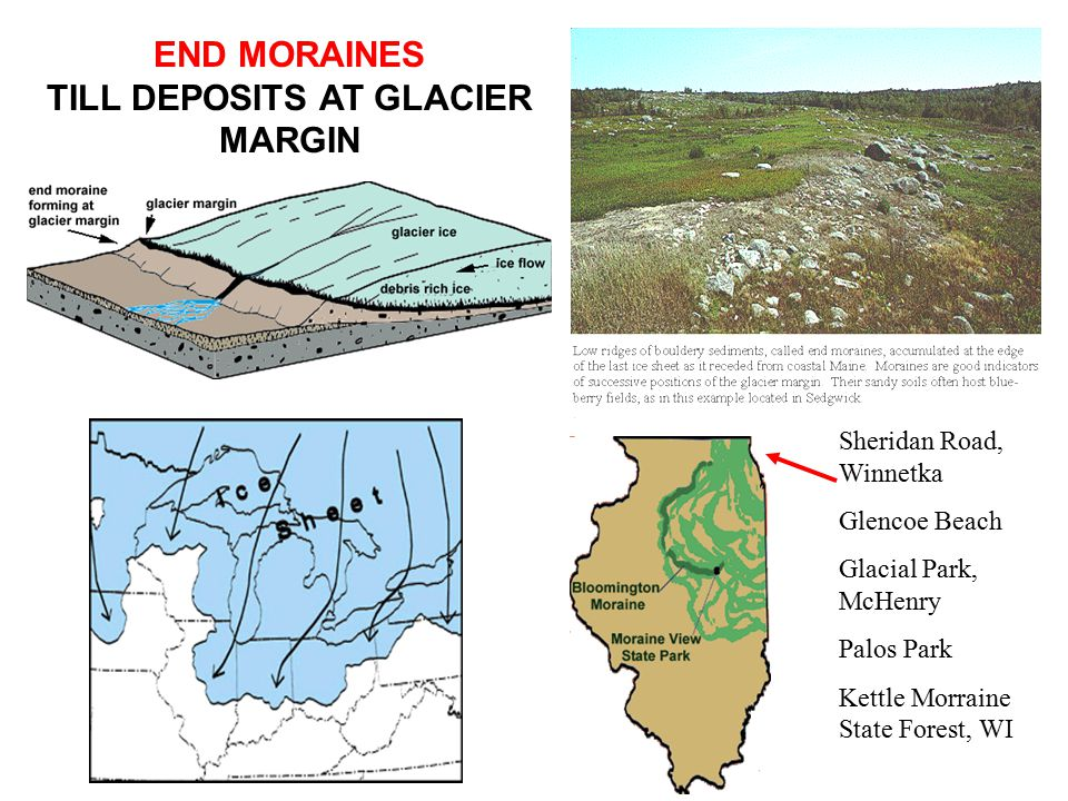 TILL DEPOSITS AT GLACIER MARGIN