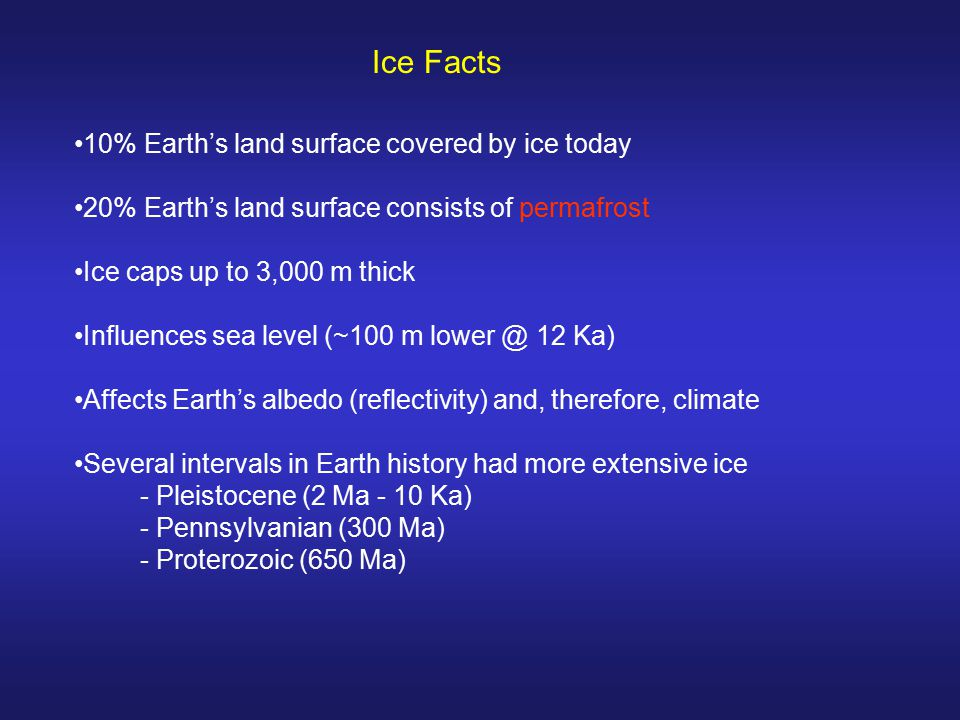 Ice Facts 10% Earth's land surface covered by ice today