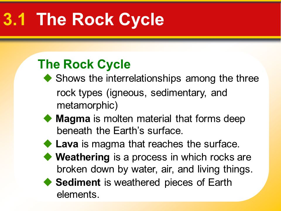 3.1 The Rock Cycle The Rock Cycle