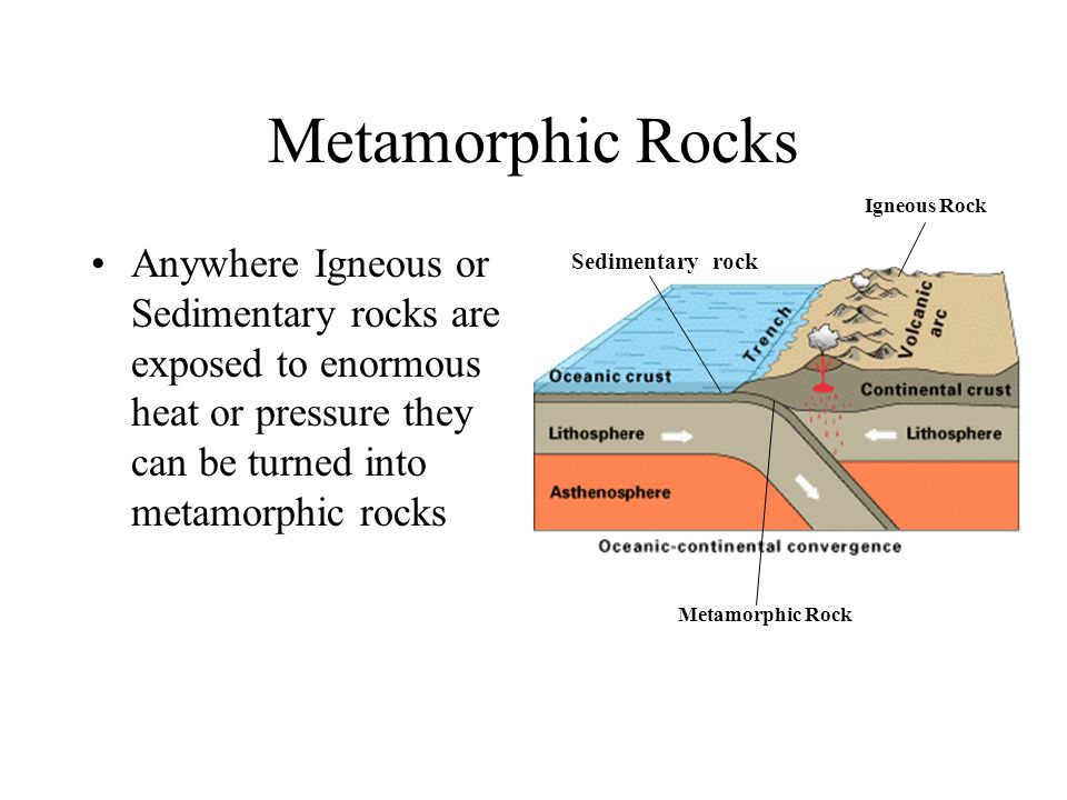 Metamorphic Rocks Igneous Rock.