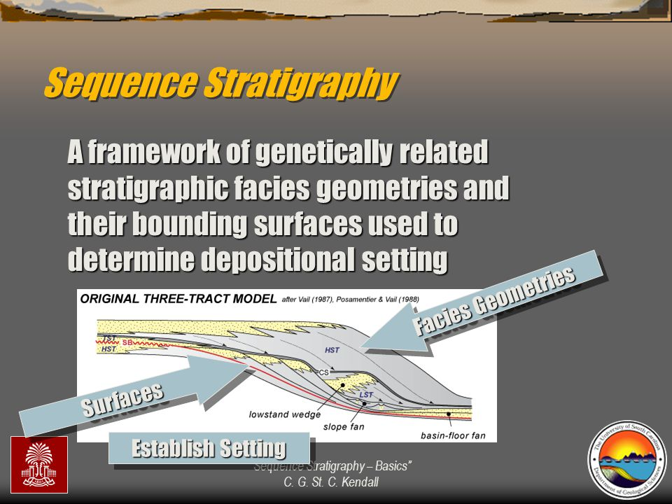 Sequence Stratigraphy – Basics