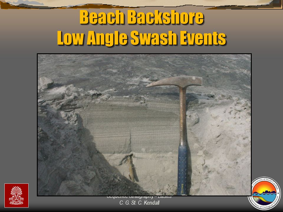 Beach Backshore Low Angle Swash Events