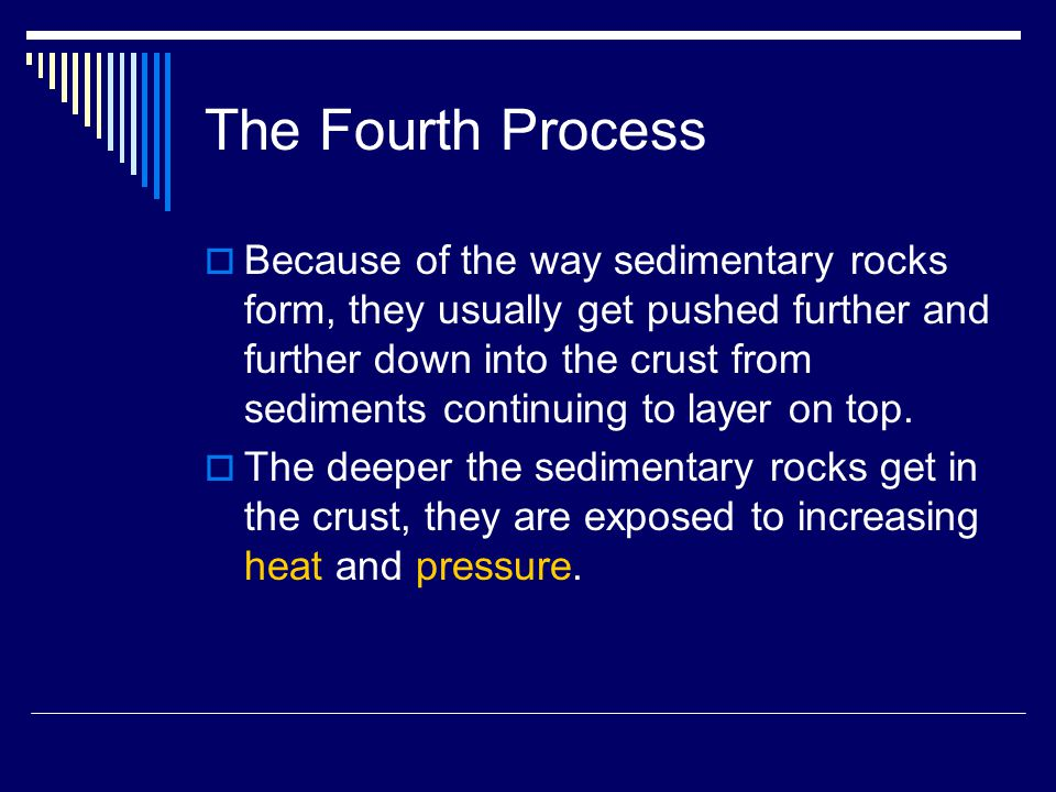 The Fourth Process