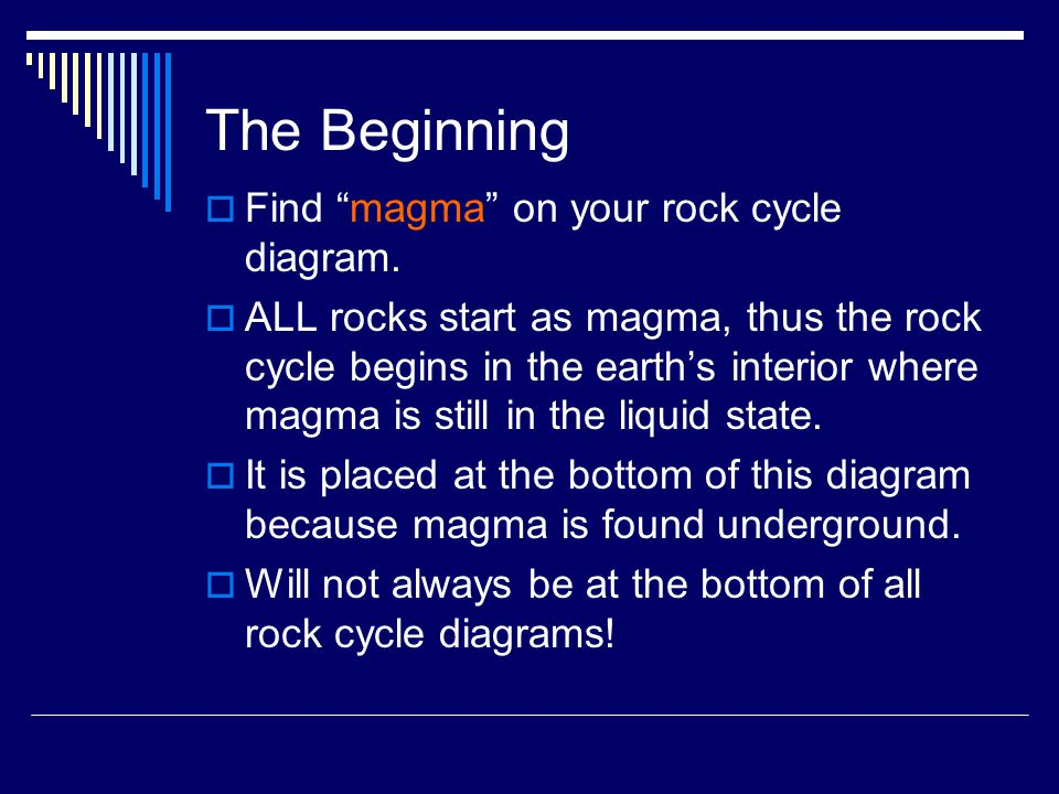 The Beginning Find magma on your rock cycle diagram.