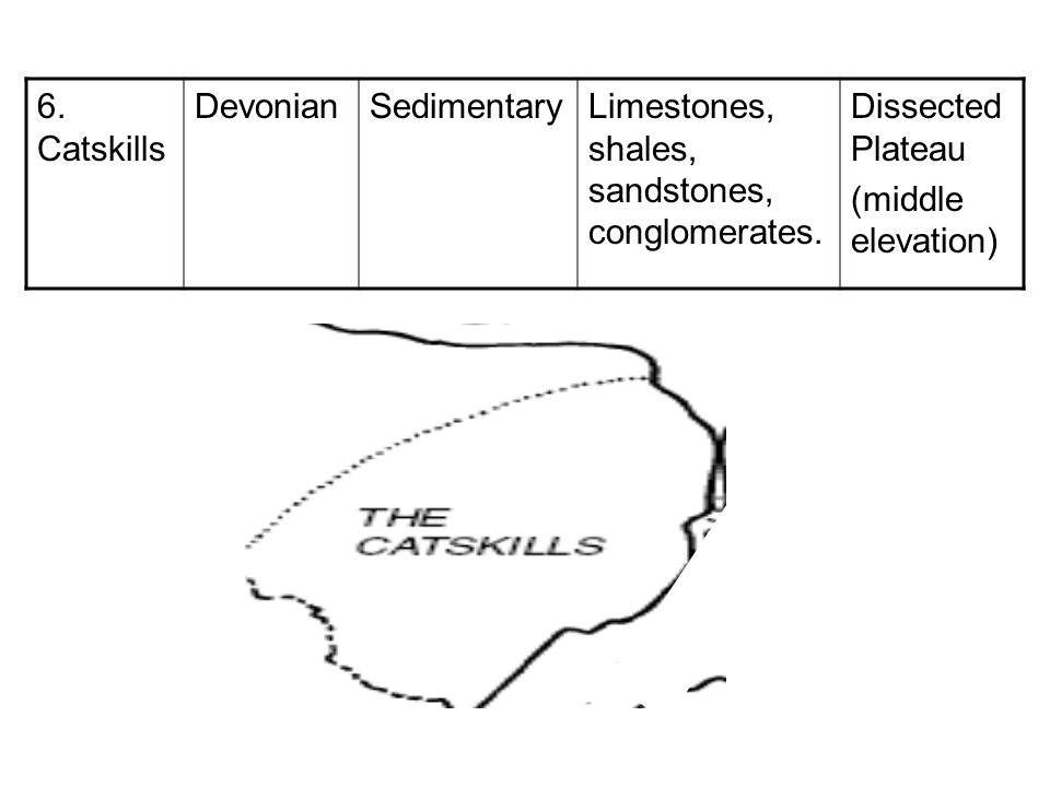 6. Catskills Devonian. Sedimentary. Limestones, shales, sandstones, conglomerates. Dissected Plateau.