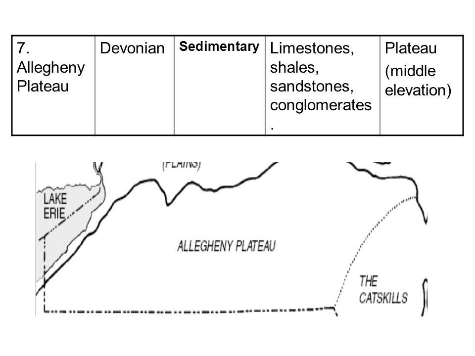 Limestones, shales, sandstones, conglomerates. Plateau